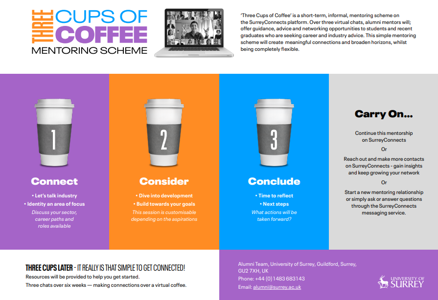 Informative infographic about Three Cups of Coffee